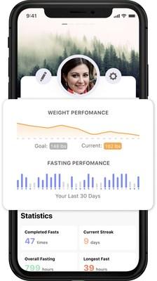 Simple Intermittent Fasting App. Profile Performance