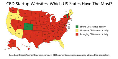 CBD Startup Websites: Which US States Have The Most?